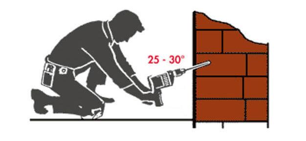 SPEEDY contro l'umidità di risalita - installazione